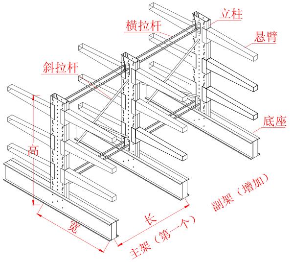 南京单悬臂货架 --当前文章的其中一个标签